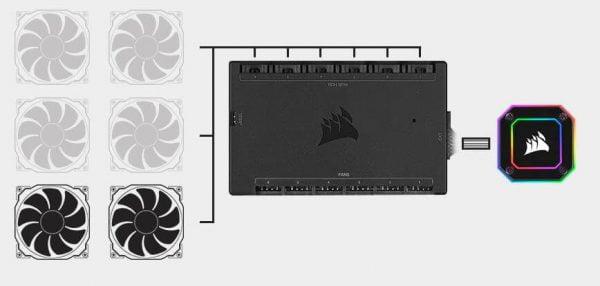Tản nhiệt nước Corsair H100i ELITE CAPELLIX - CW-9060046-WW - Song Phương