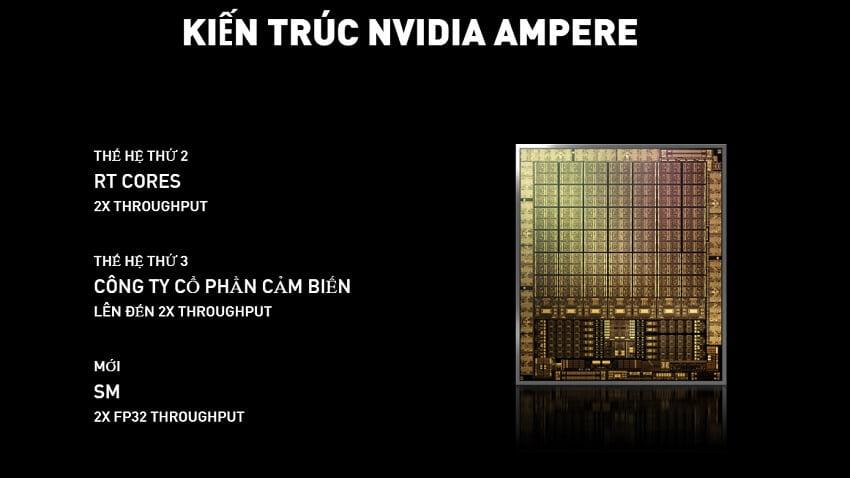 VGA MSI RTX 3070 SUPRIM X - songphuong.vn