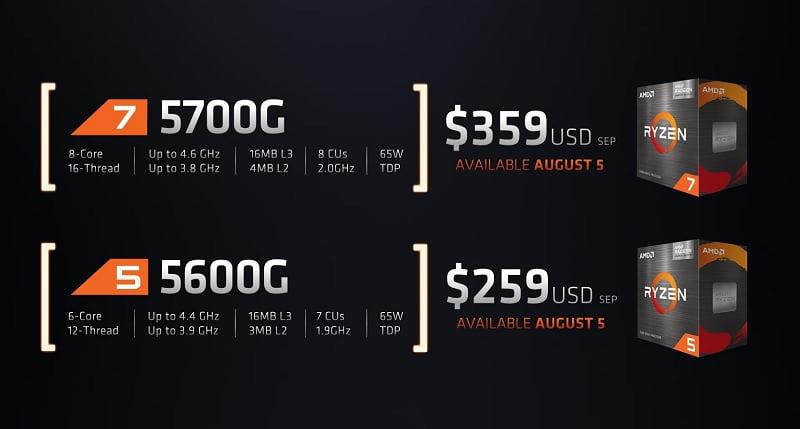 CPU AMD Ryzen 5 5600G - songphuong.vn