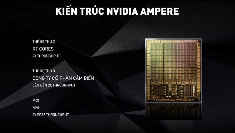 VGA MSI 3070 GAMING Z TRIO - songphuong.vn